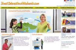 DirectInteractiveWhiteboards.com
